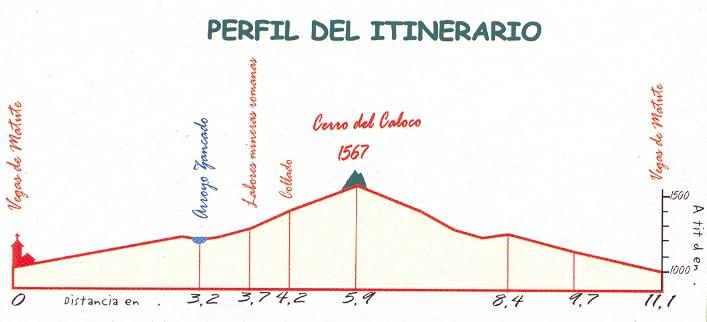 Caloco-PerfilRuta30